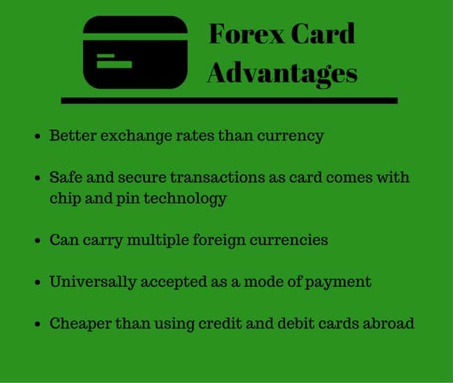 Forex card usage