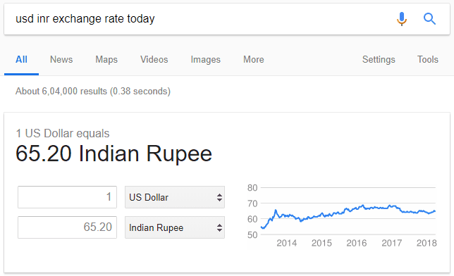 Todays Exchange Rate Inr To Dollar On